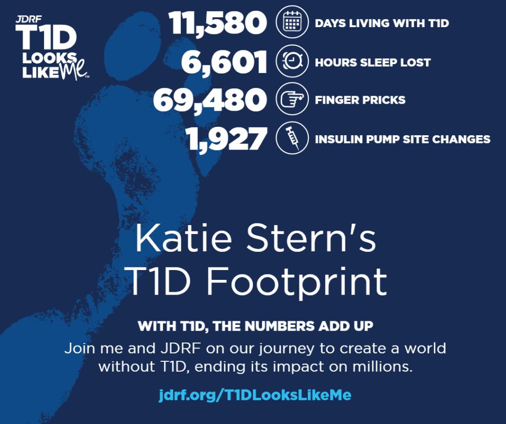 World Diabetes Day – The Statistics of a T1D Family c8aca1b021b67